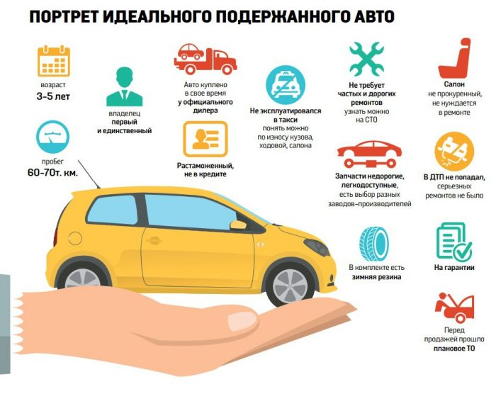 Как купить автомобиль по договору купли-продажи в 2020 году