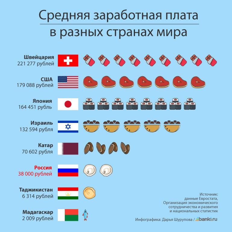 infographic-zp-range.jpg