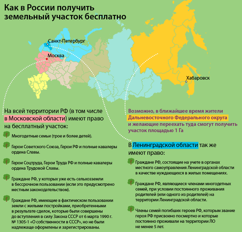 Изображение - Как получить в собственность земельный участок kak-poluchit-zemlyu-ot-gosudarstva-besplatno-1-798x763