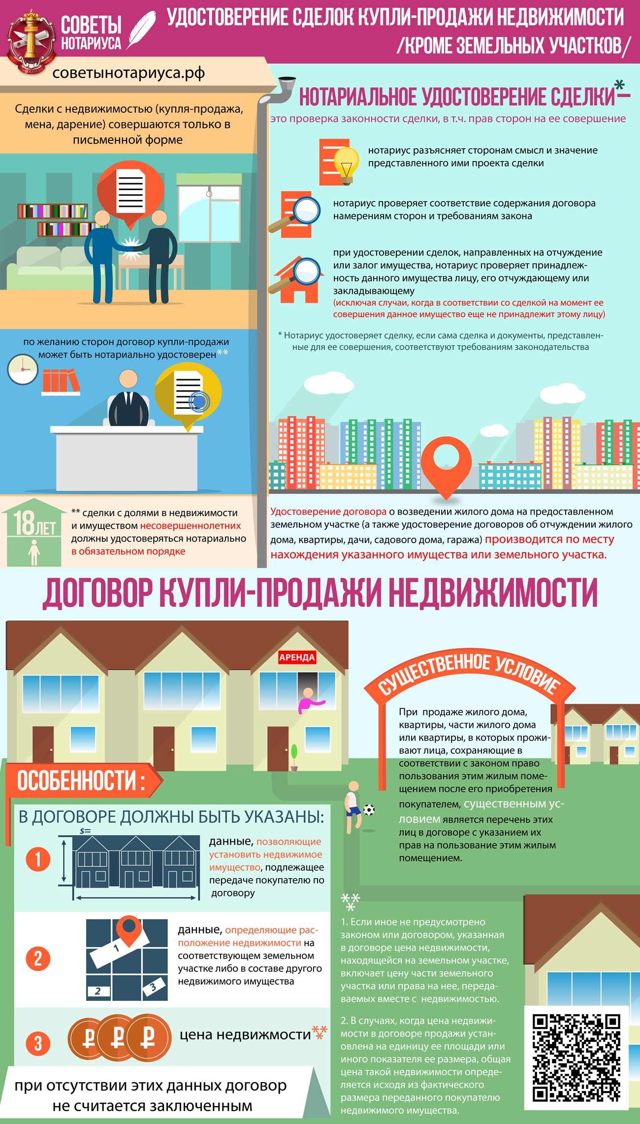 Оформление недвижимости через нотариуса