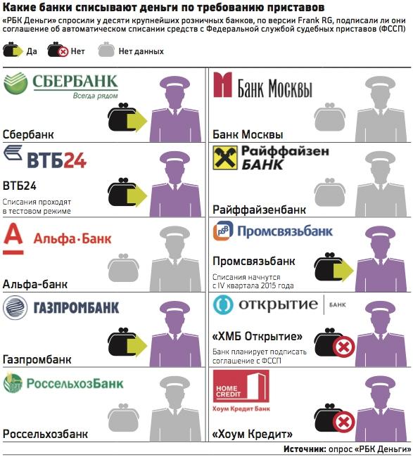 Изображение - Сколько процентов от зарплаты могут удерживать судебные приставы pristav-3