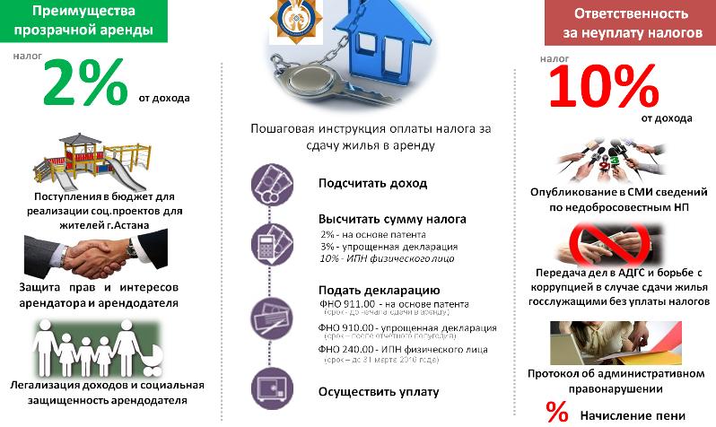 Изображение - Штраф за сдачу квартиры без уплаты налогов, ответственность sdacha-kvartiry-v-arendu-03-798x476