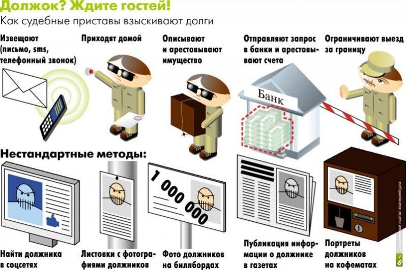 Изображение - Сколько процентов от зарплаты могут удерживать судебные приставы skolko-protsentov-ot-zarplaty-mogut-uderzhivat-sudebnye-pristavy-001-798x532